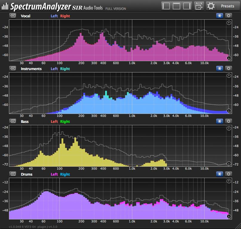 SIR Audio Tools software, SpectrumAnalyzer